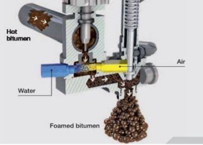 foam-bitumen-brisbane-australia